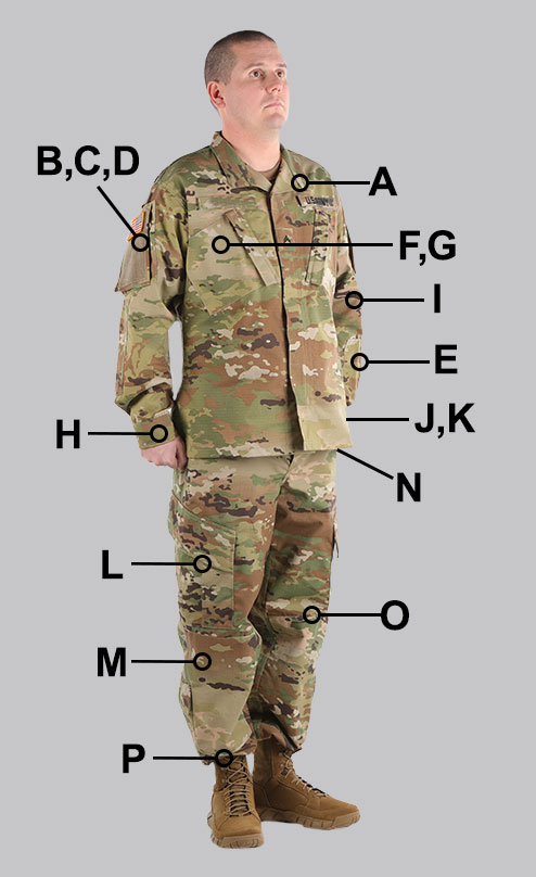 OCP uniform pattern